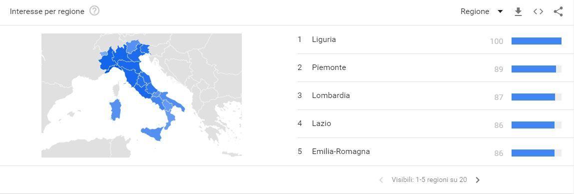 Meetic.it nelle varie regioni italiane